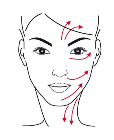 FOUNDATION BRUSH, ako nanášať kompaktný make-up a korektory